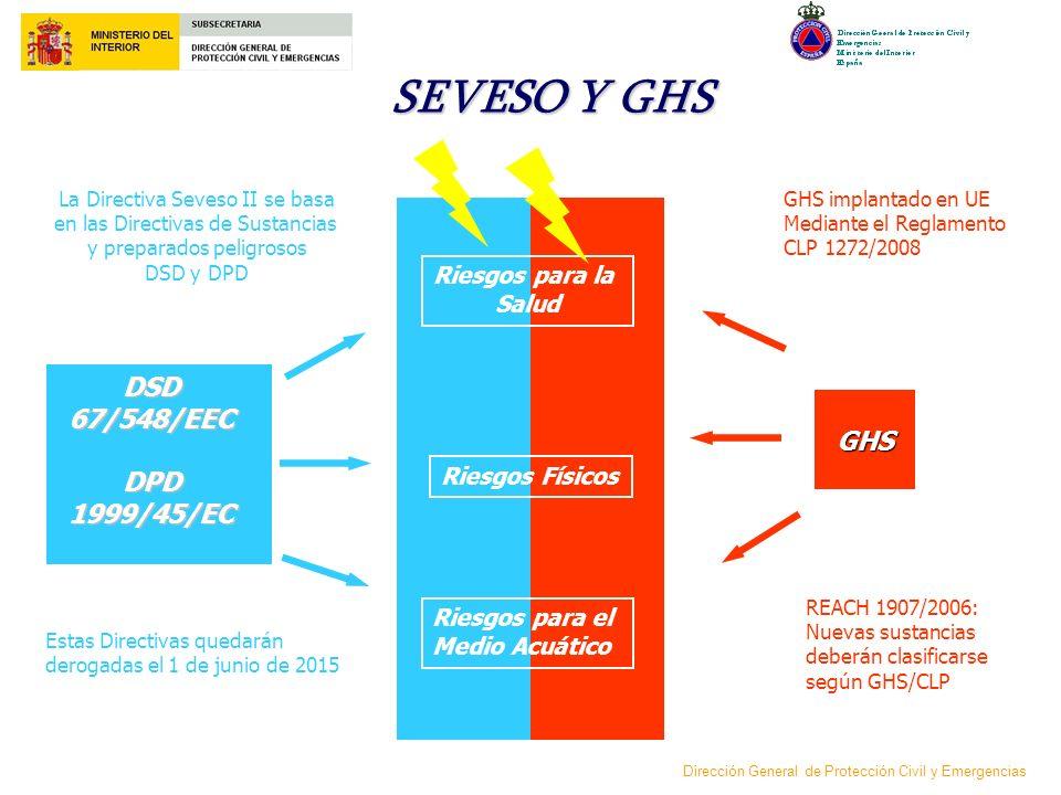 SEVESO Y GHS DSD 67/548/EEC GHS DPD 1999/45/EC Riesgos para la Salud