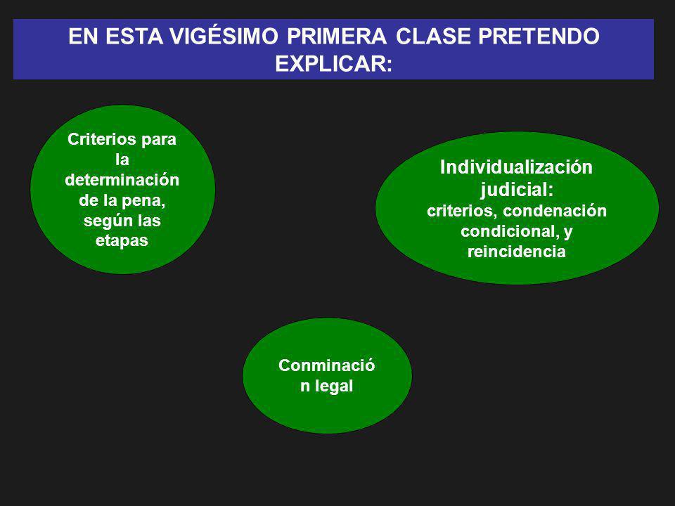 EN ESTA VIGÉSIMO PRIMERA CLASE PRETENDO EXPLICAR: