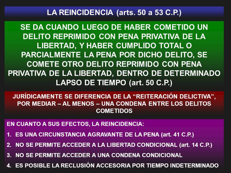 LA REINCIDENCIA (arts. 50 a 53 C.P.)