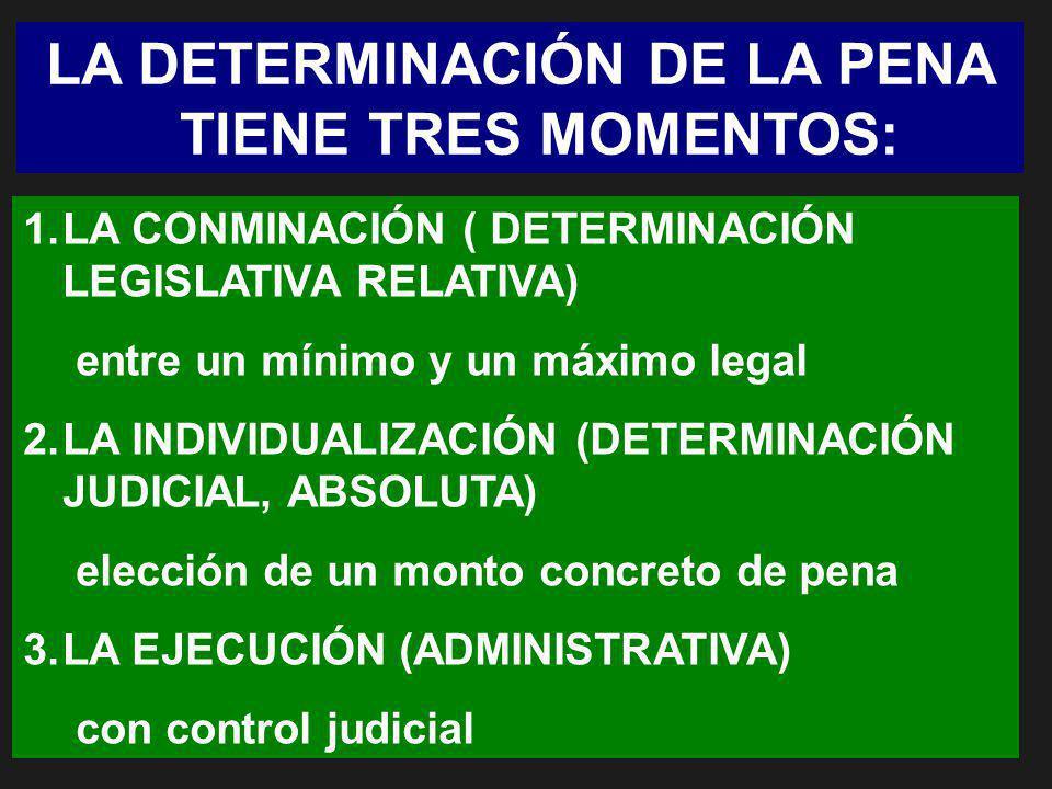LA DETERMINACIÓN DE LA PENA TIENE TRES MOMENTOS: