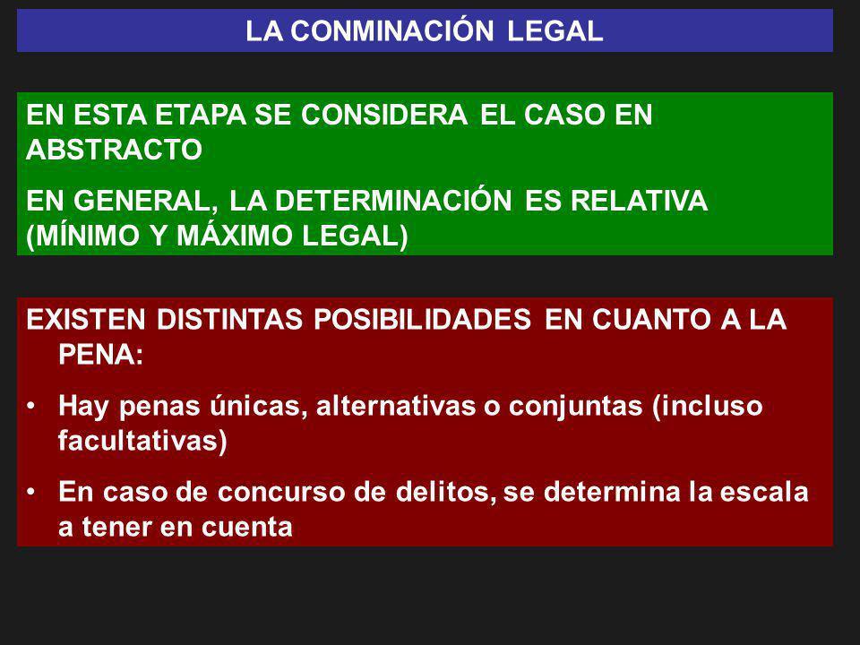 LA CONMINACIÓN LEGAL EN ESTA ETAPA SE CONSIDERA EL CASO EN ABSTRACTO. EN GENERAL, LA DETERMINACIÓN ES RELATIVA (MÍNIMO Y MÁXIMO LEGAL)