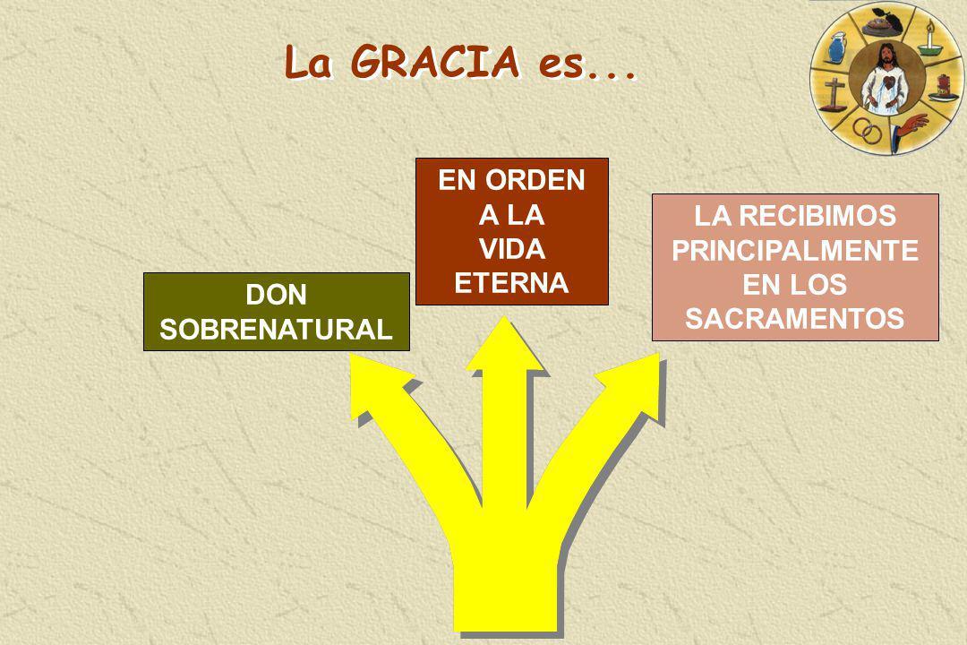 La GRACIA es... EN ORDEN A LA VIDA ETERNA LA RECIBIMOS PRINCIPALMENTE