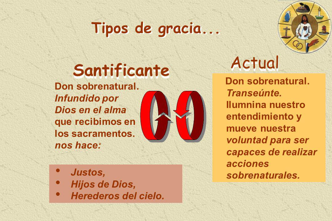 Actual Santificante Tipos de gracia... Don sobrenatural.