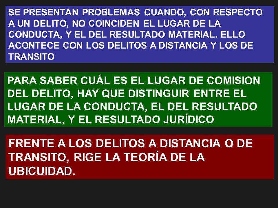 SE PRESENTAN PROBLEMAS CUANDO, CON RESPECTO A UN DELITO, NO COINCIDEN EL LUGAR DE LA CONDUCTA, Y EL DEL RESULTADO MATERIAL. ELLO ACONTECE CON LOS DELITOS A DISTANCIA Y LOS DE TRANSITO