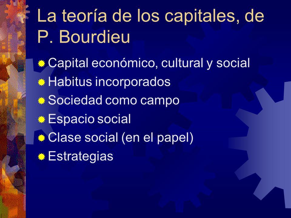 La teoría de los capitales, de P. Bourdieu