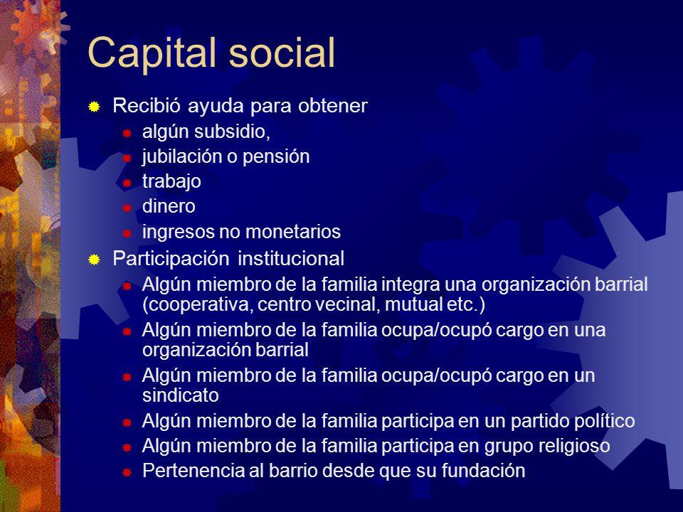 Capital social Recibió ayuda para obtener Participación institucional