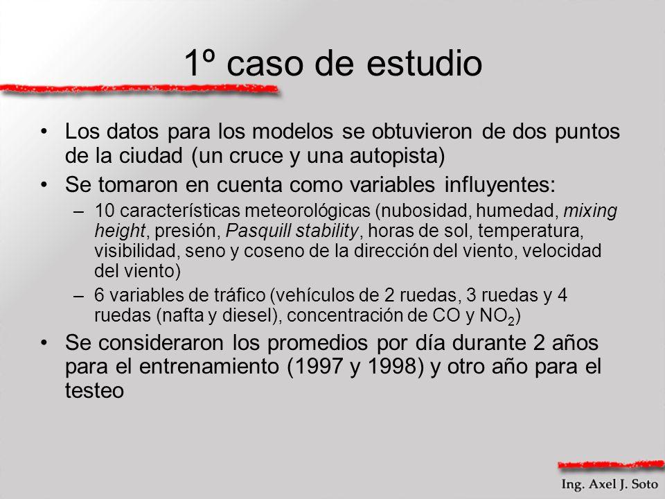 1º caso de estudio Los datos para los modelos se obtuvieron de dos puntos de la ciudad (un cruce y una autopista)