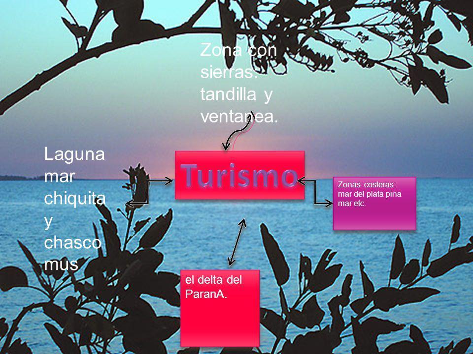 Turismo Zona con sierras: tandilla y ventanea.