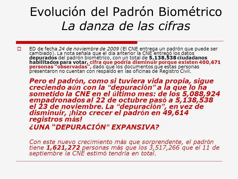 Evolución del Padrón Biométrico La danza de las cifras