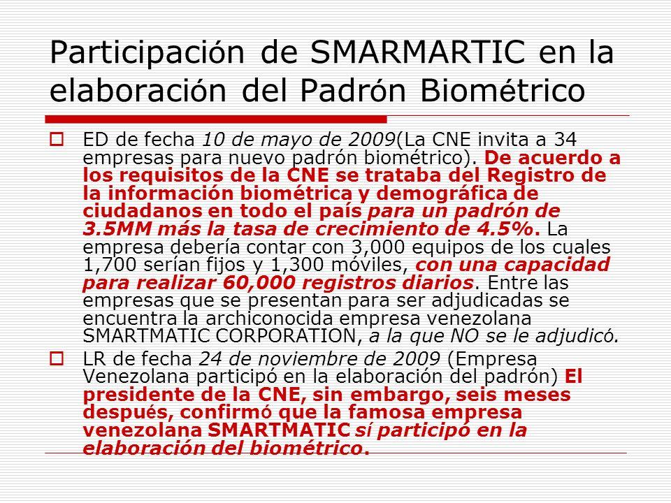 Participación de SMARMARTIC en la elaboración del Padrón Biométrico