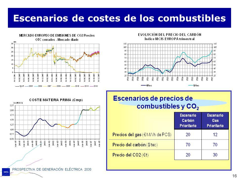 Escenarios de costes de los combustibles