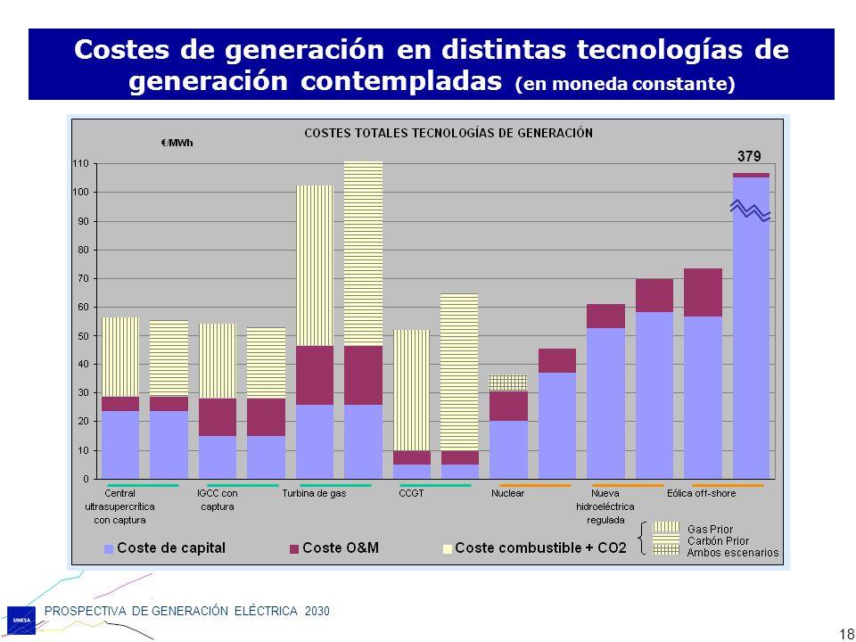 Costes de generación en distintas tecnologías de generación contempladas (en moneda constante)