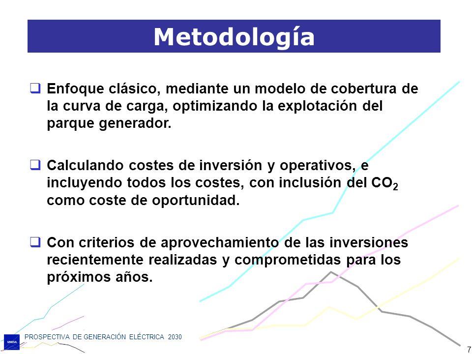 Metodología Enfoque clásico, mediante un modelo de cobertura de la curva de carga, optimizando la explotación del parque generador.