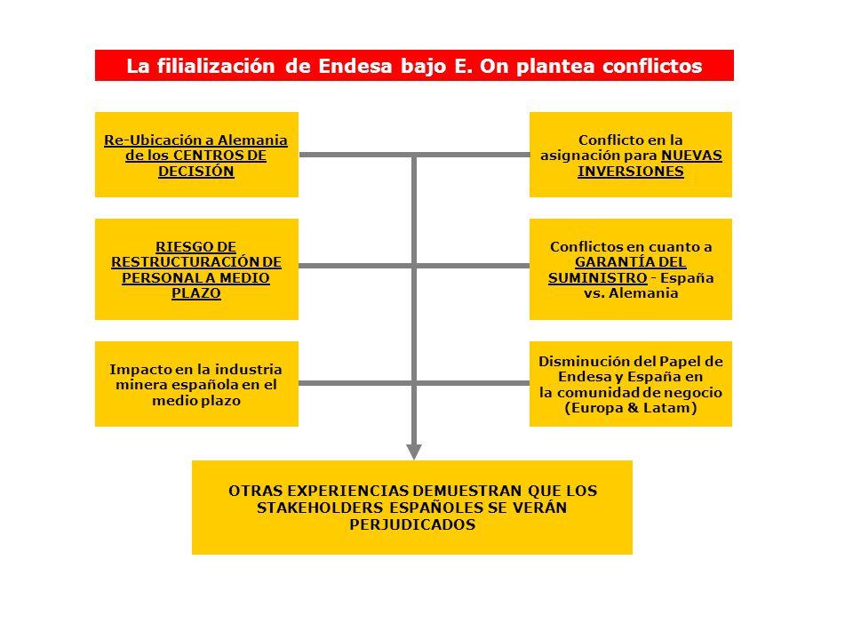 La filialización de Endesa bajo E. On plantea conflictos