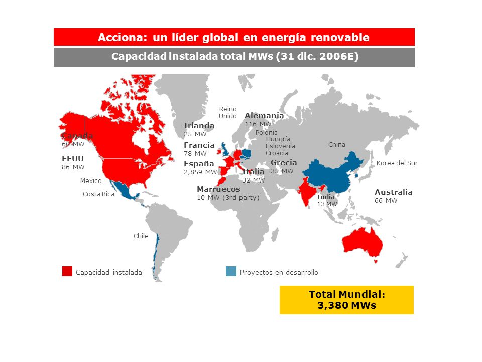 Acciona: un líder global en energía renovable