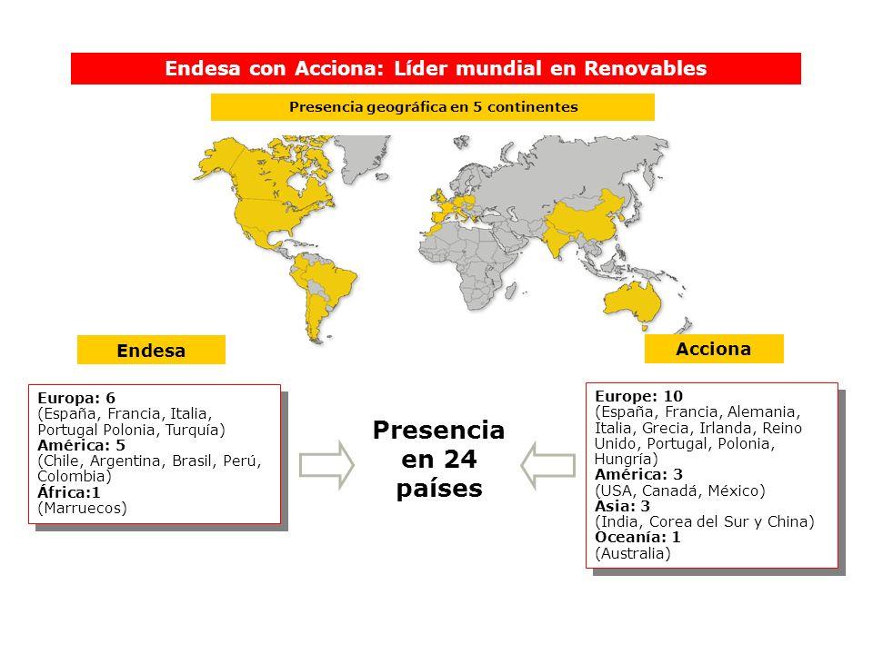Presencia en 24 países Endesa con Acciona: Líder mundial en Renovables