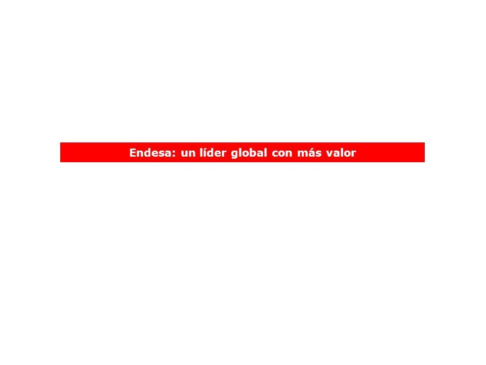 Endesa: un líder global con más valor