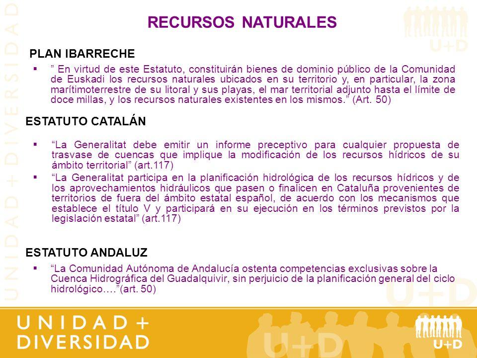 RECURSOS NATURALES PLAN IBARRECHE ESTATUTO CATALÁN ESTATUTO ANDALUZ