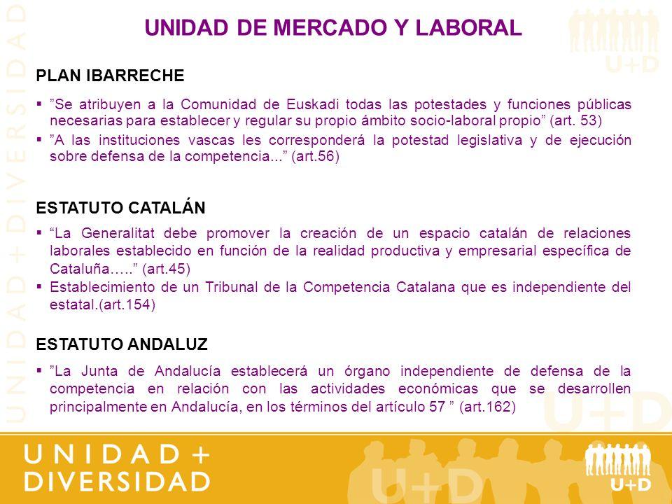 UNIDAD DE MERCADO Y LABORAL