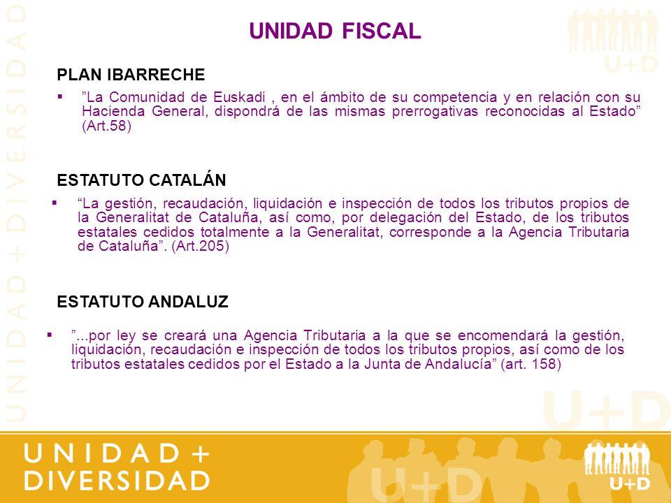 UNIDAD FISCAL PLAN IBARRECHE ESTATUTO CATALÁN ESTATUTO ANDALUZ