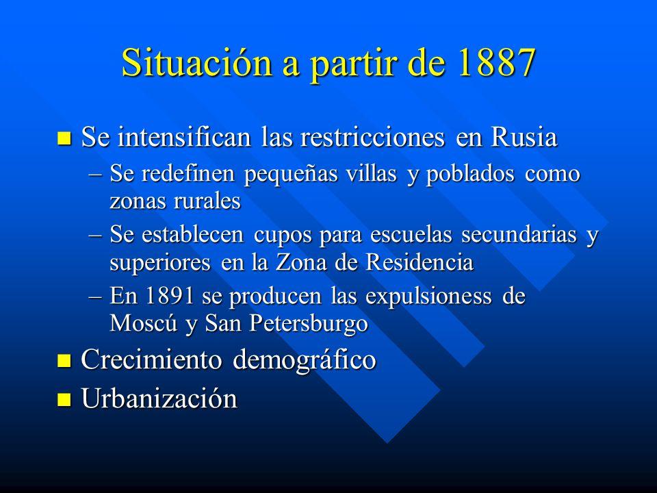 Situación a partir de 1887 Se intensifican las restricciones en Rusia