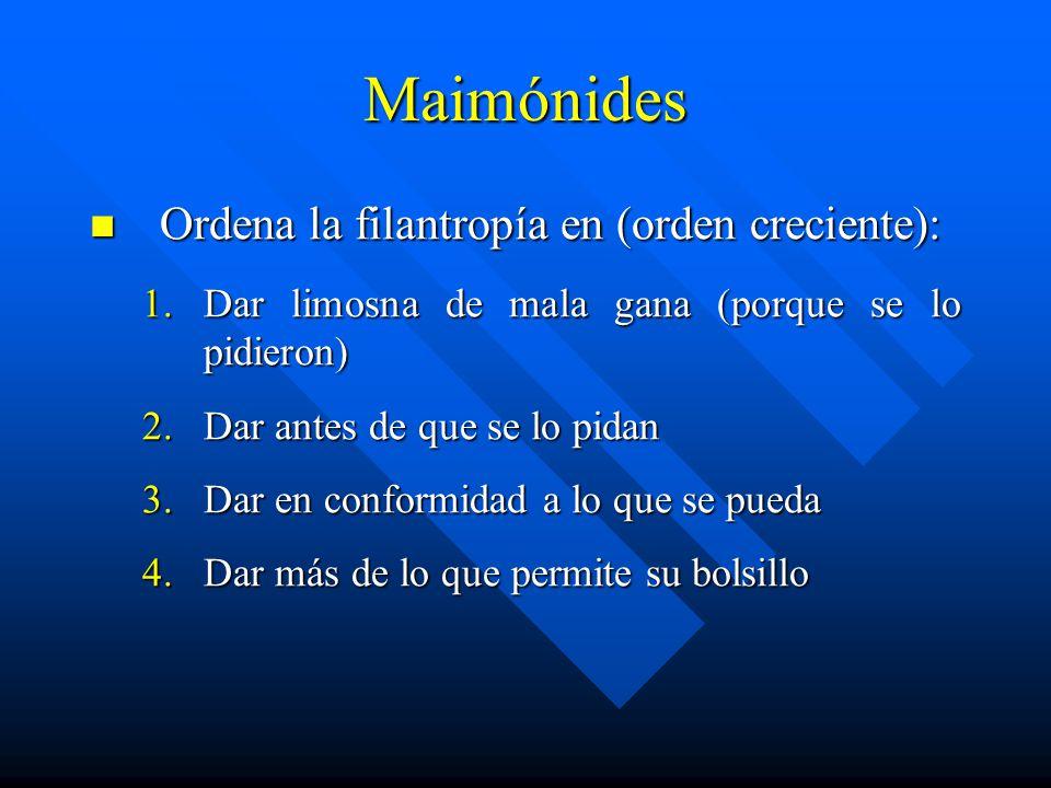 Maimónides Ordena la filantropía en (orden creciente):