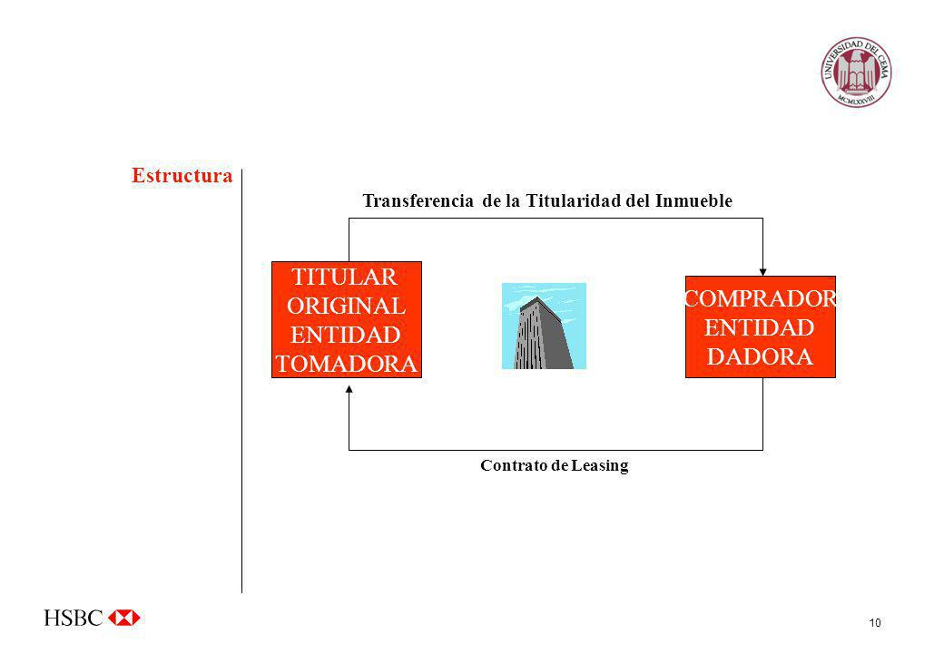 Transferencia de la Titularidad del Inmueble