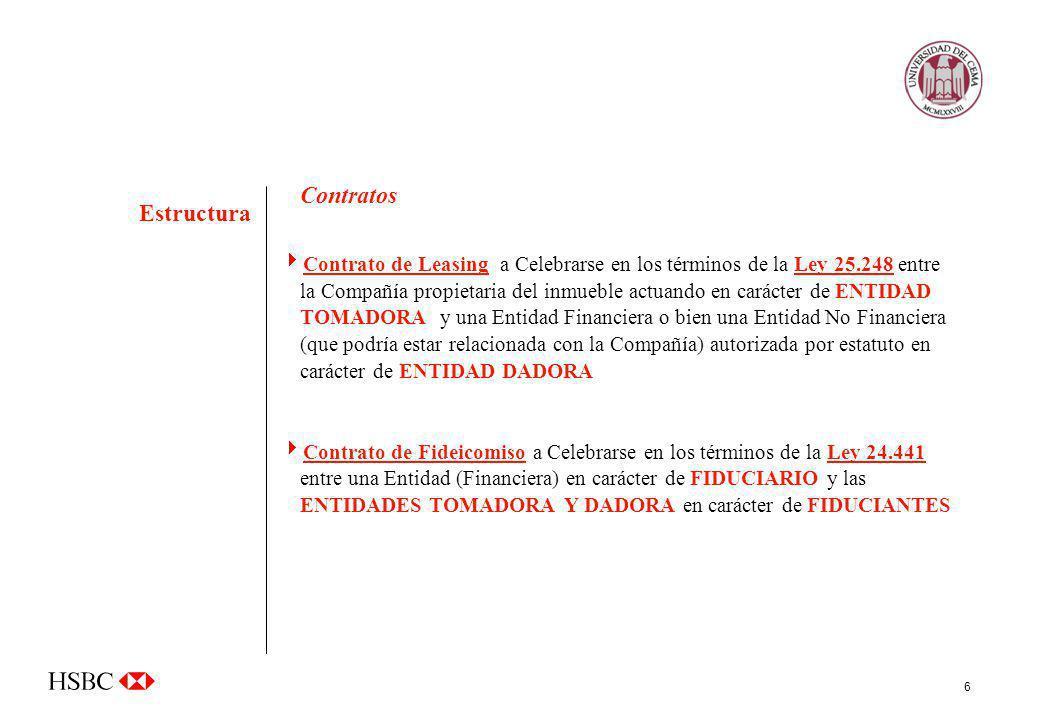 Estructura Contratos.