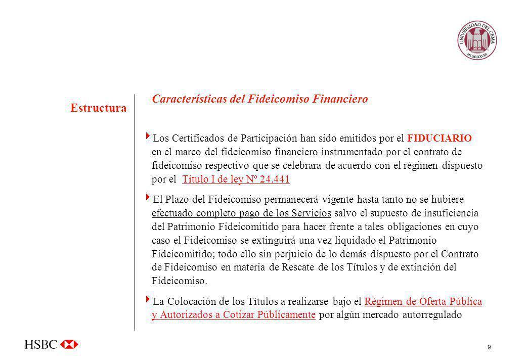 Características del Fideicomiso Financiero