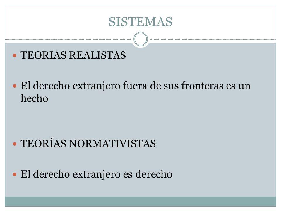 SISTEMAS TEORIAS REALISTAS