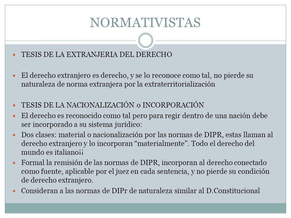 NORMATIVISTAS TESIS DE LA EXTRANJERIA DEL DERECHO