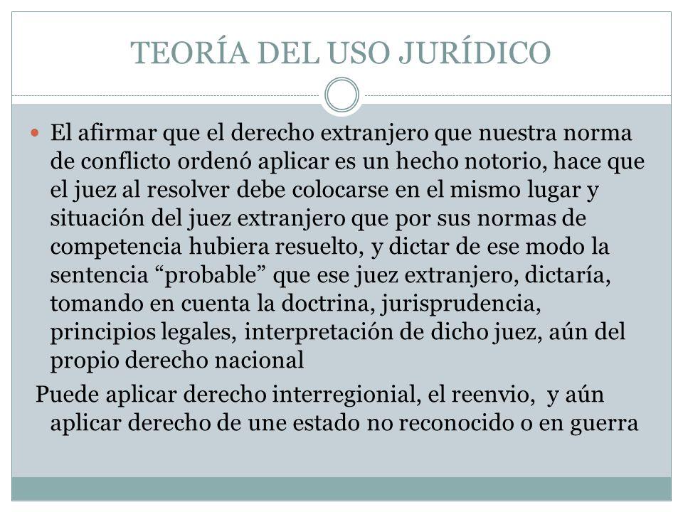 TEORÍA DEL USO JURÍDICO
