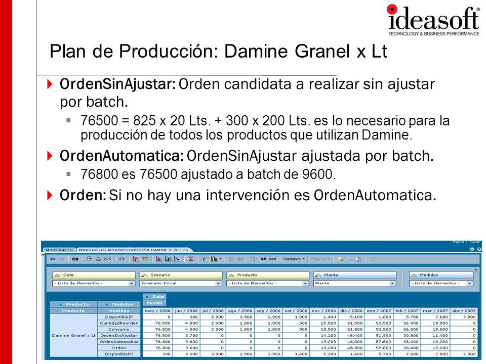 Plan de Producción: Damine Granel x Lt