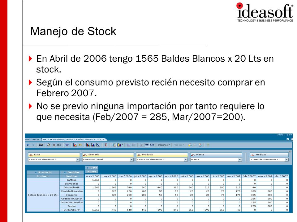 Manejo de Stock En Abril de 2006 tengo 1565 Baldes Blancos x 20 Lts en stock. Según el consumo previsto recién necesito comprar en Febrero 2007.