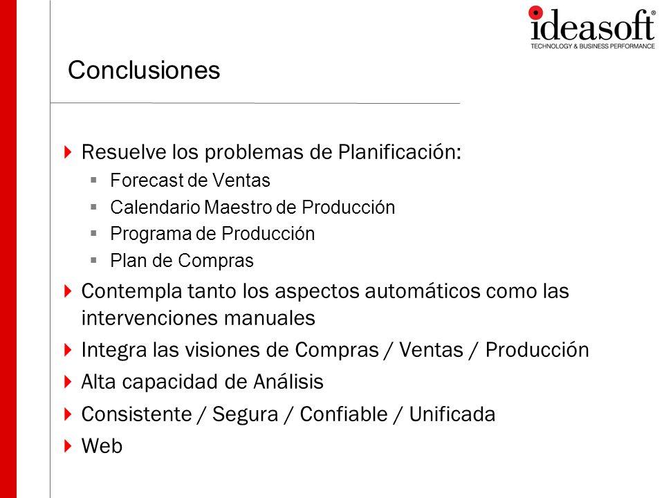 Conclusiones Resuelve los problemas de Planificación: