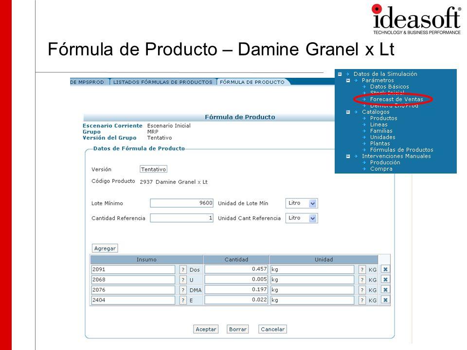 Fórmula de Producto – Damine Granel x Lt