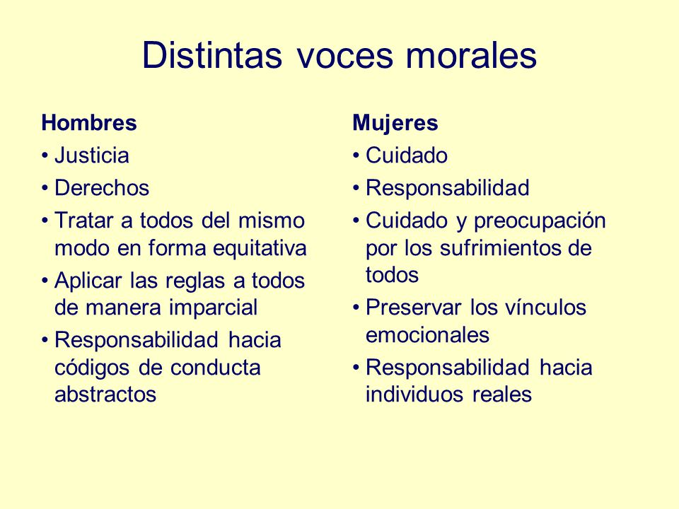 Distintas voces morales