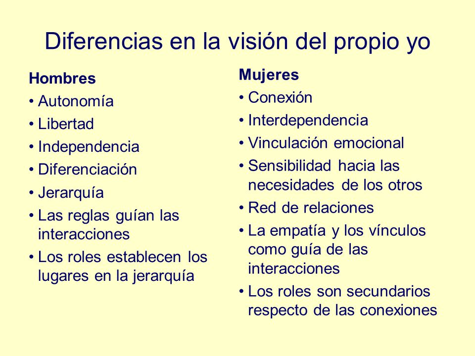 Diferencias en la visión del propio yo