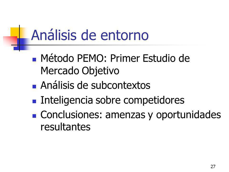 Análisis de entorno Método PEMO: Primer Estudio de Mercado Objetivo