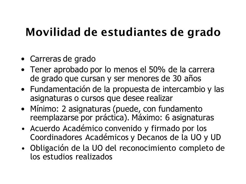 Movilidad de estudiantes de grado