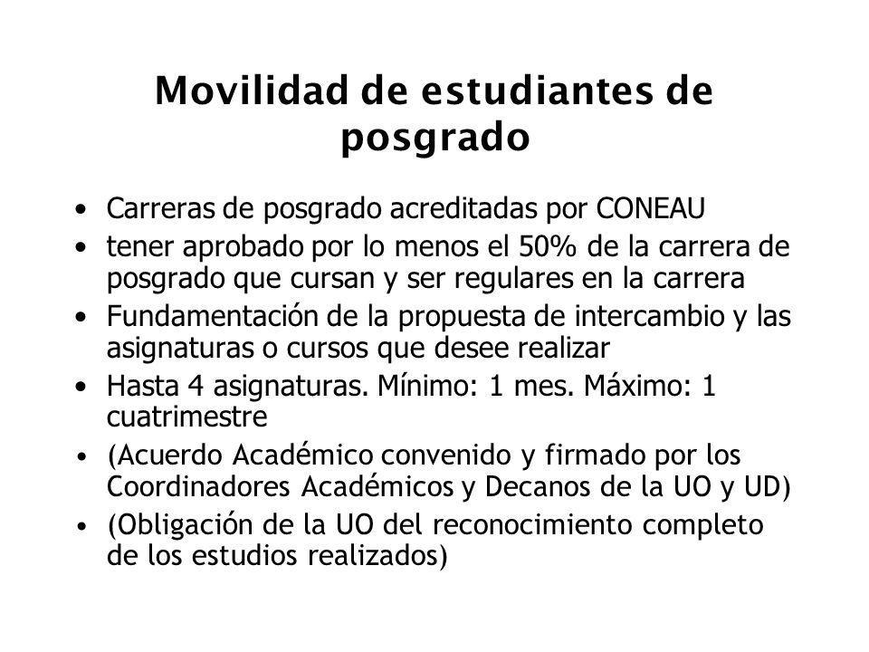 Movilidad de estudiantes de posgrado