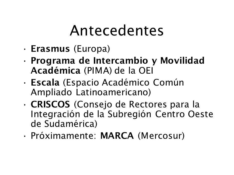 Antecedentes Erasmus (Europa)