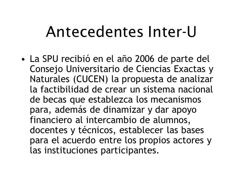 Antecedentes Inter-U