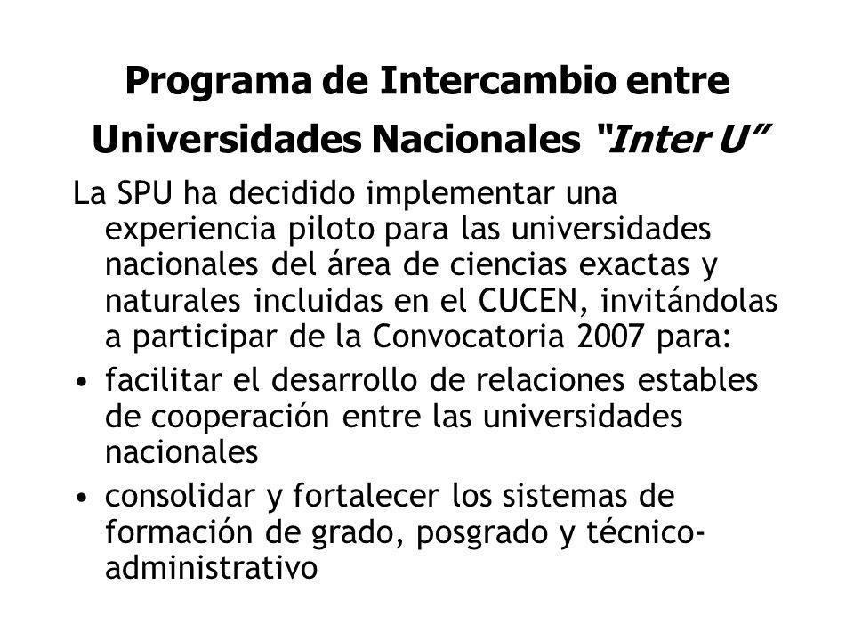 Programa de Intercambio entre Universidades Nacionales Inter U