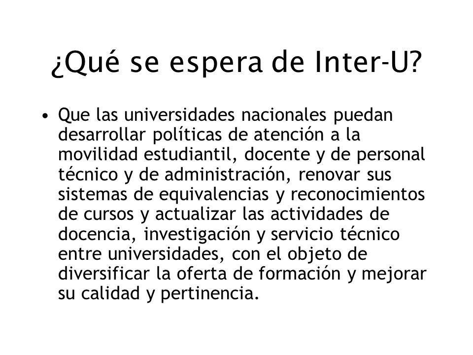 ¿Qué se espera de Inter-U