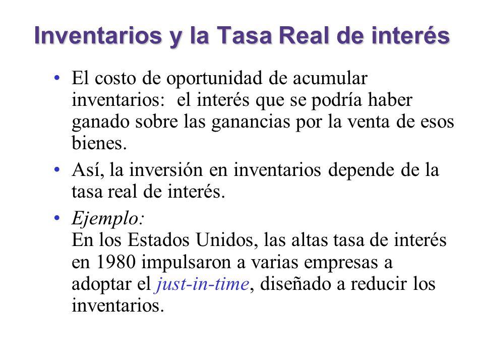 Inventarios y la Tasa Real de interés