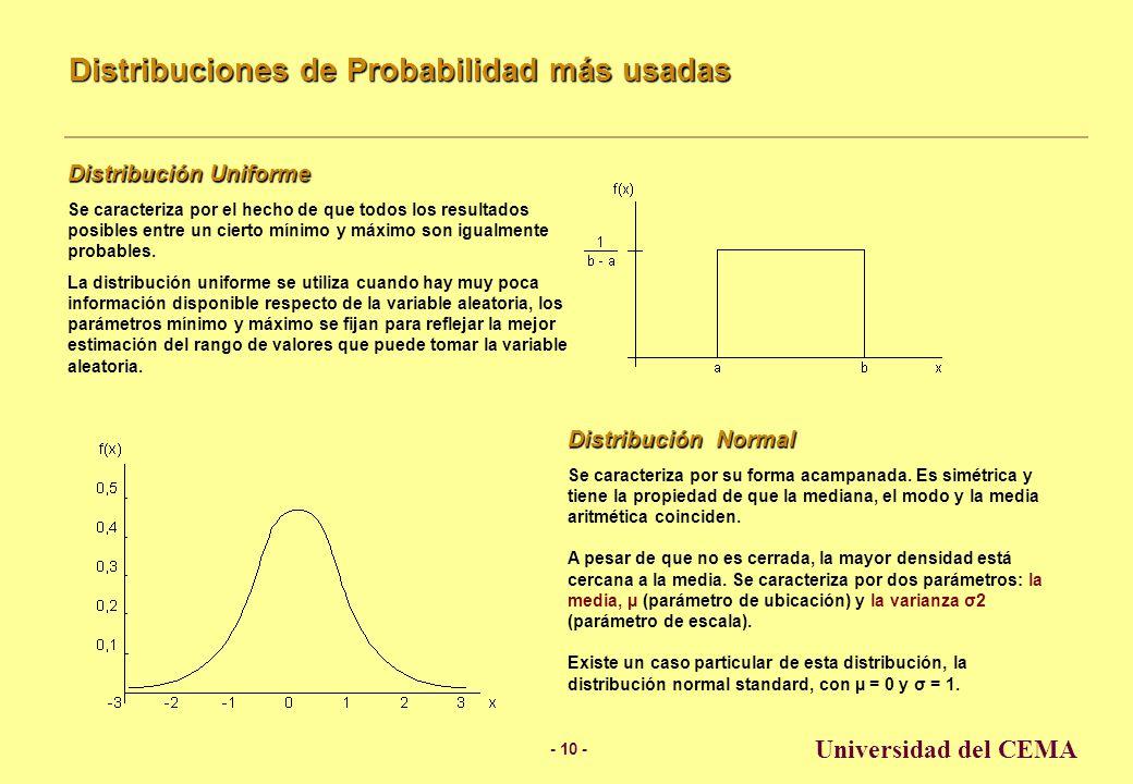Distribuciones de Probabilidad más usadas