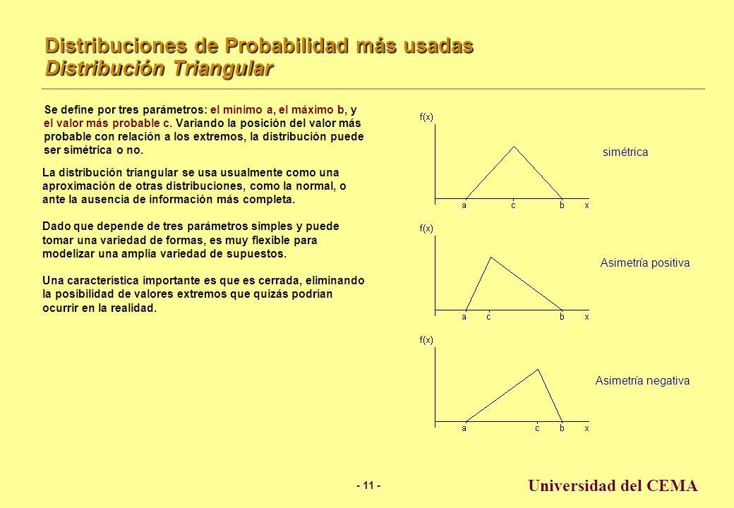 Distribuciones de Probabilidad más usadas Distribución Triangular