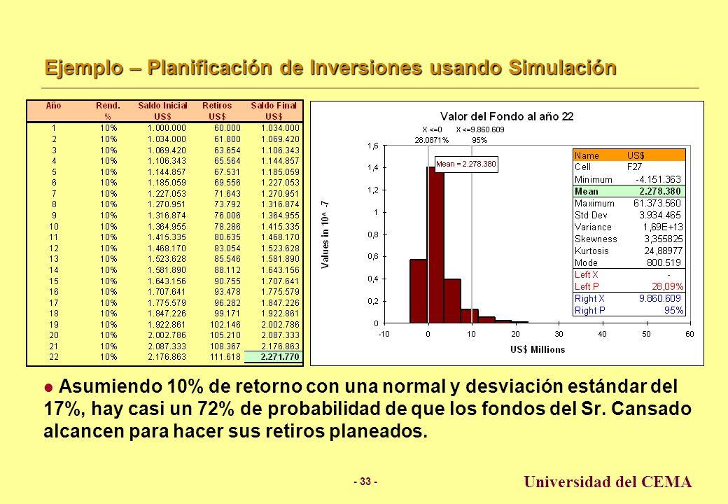 Ejemplo – Planificación de Inversiones usando Simulación