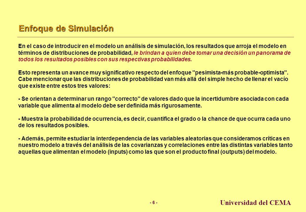 Enfoque de Simulación Universidad del CEMA